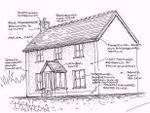 Thumbnail to rent in Adjacent To Meidrym, Llangeitho, Tregaron, Ceredigion