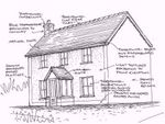 Thumbnail for sale in Adjacent To Meidrym, Llangeitho, Tregaron