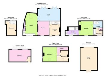 Thumbnail 4 bed cottage for sale in Burnor Pool, Calverton, Nottingham
