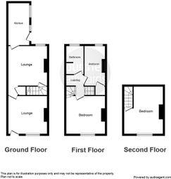Thumbnail 3 bed flat to rent in Lord Haddon Road, Ilkeston