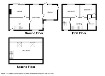 Thumbnail 2 bed semi-detached house for sale in Chadburn Green, Middlesbrough