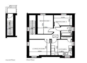 Thumbnail 2 bedroom flat for sale in Charles King Court Shrewsbury Road, Shifnal