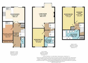 Thumbnail 3 bed town house for sale in Birch Park, Harrow