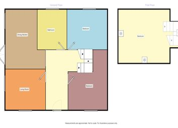 Thumbnail 3 bed bungalow for sale in A Warrender Close, Bramcote, Nottingham