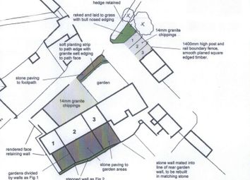 Thumbnail Land for sale in Barns For Conversion With Planning Permission, Blenheim Lane, Exbourne