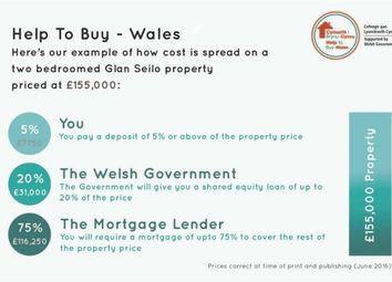 Thumbnail 2 bed semi-detached house for sale in Ger-Y-Cwm Development, Aberystwyth, Ceredigion