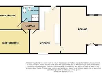 Thumbnail 2 bed bungalow to rent in Katrina Grove, Featherstone, Pontefract