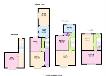 Thumbnail 5 bed terraced house to rent in Furness Road, Fallowfield