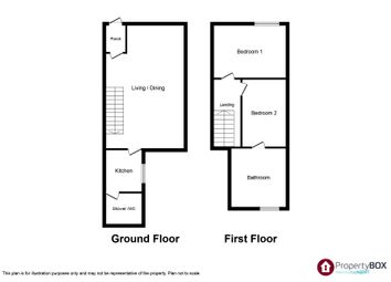 Thumbnail 1 bed flat for sale in Vincent Road, Addiscombe, Croydon