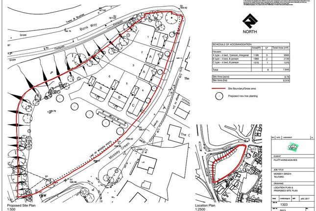 Thumbnail Land for sale in Bank Way / Mossey Green, Ketley Grange, Telford