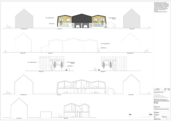 Thumbnail Land for sale in Rear Of Ryburn Avenue, Blackpool, Lancashire