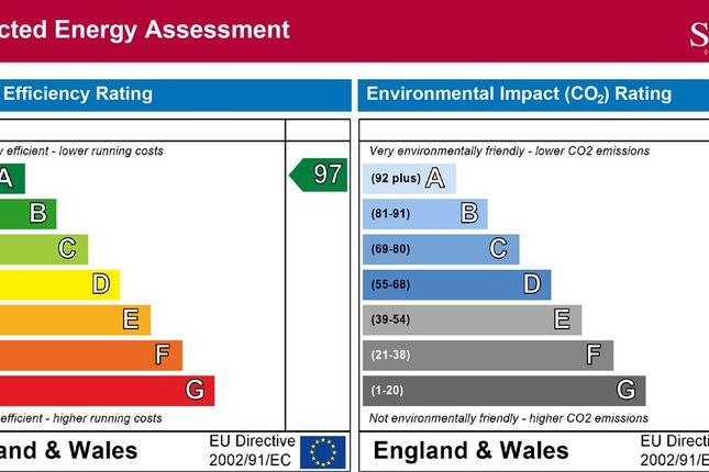 EPC Predictor of Eco-Home, Water Lilies, The Old Reservoir, Kings Weston, Bristol BS11