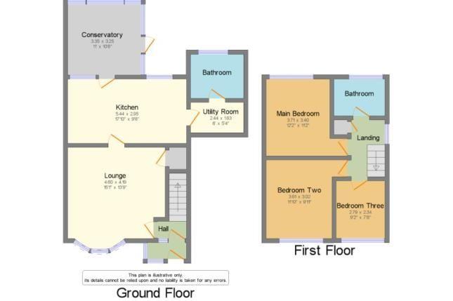 3 bed property for sale in Prestwick Road, Castle Vale, Birmingham B35