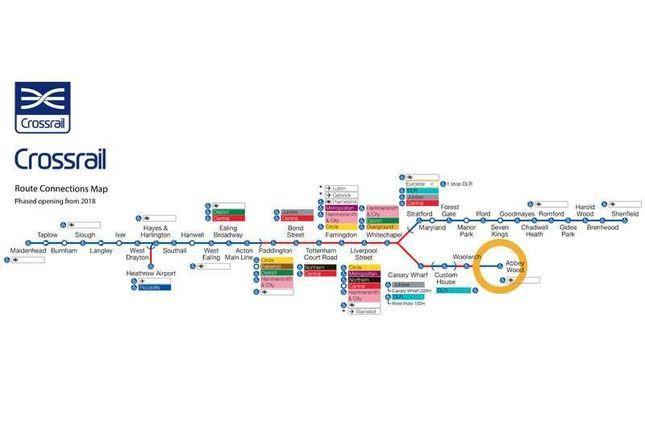 Crossrail Pending