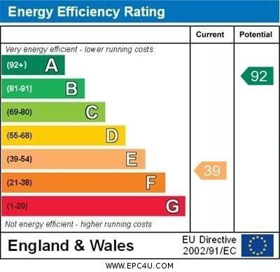 Energy Rating:  Annexe