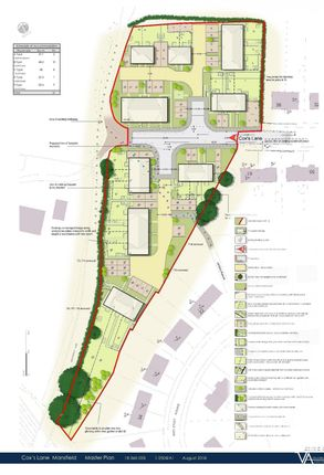 Site Plan of Coxs Lane, Mansfield Woodhouse, Mansfield NG19