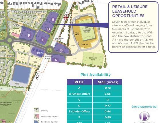 Thumbnail Commercial property for sale in The Quadrant, Plots A-F & Pfs, Tytton Lane, Boston, Lincolnshire