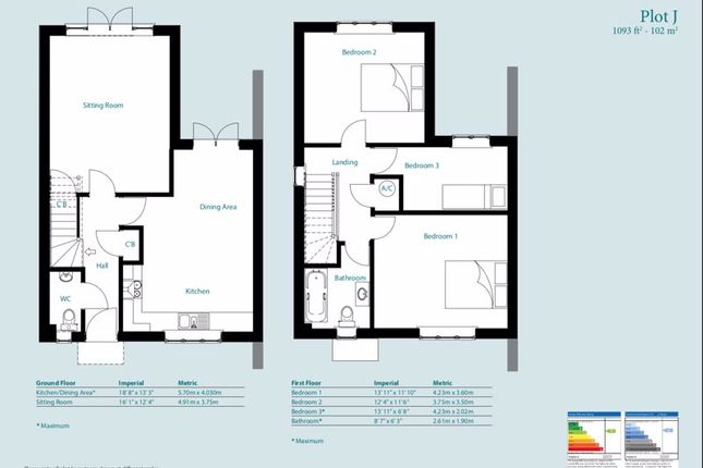 Thumbnail Property for sale in Tinwell Heights, Casterton Lane, Tinwell, Stamford