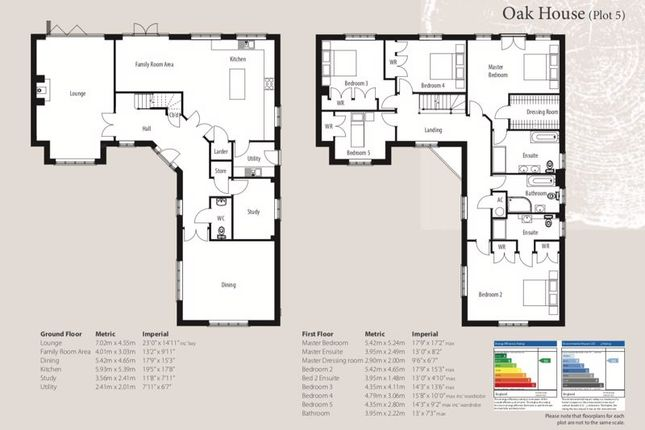 Thumbnail Detached house for sale in Oak House, The Woodyard, Stamford Road, Colsterworth