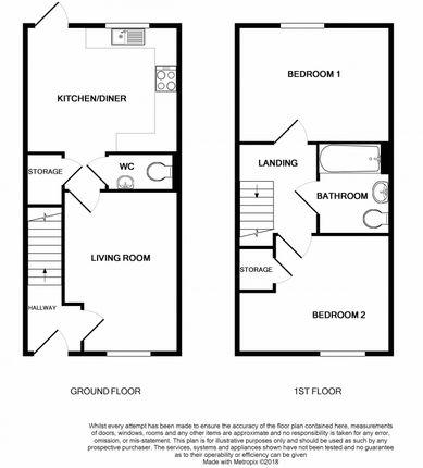 Floor Plan of Milldale Road, Farnsfield, Newark NG22