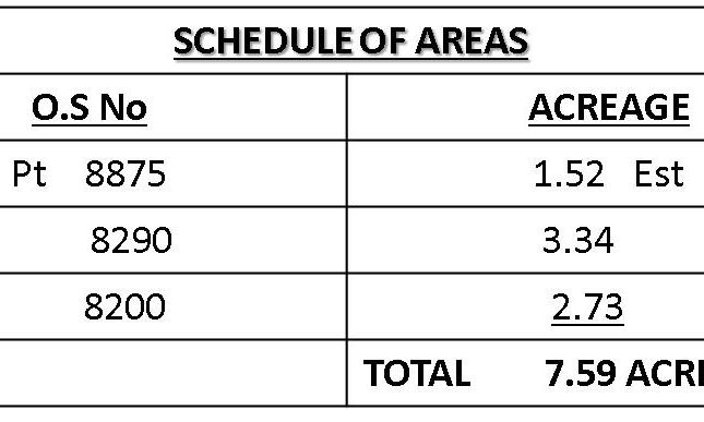 Schedule Of Areas